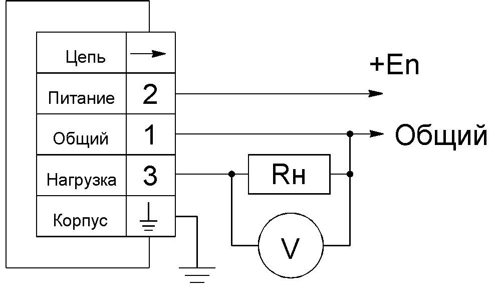 Функциональная схема процесса производства полиэтилена